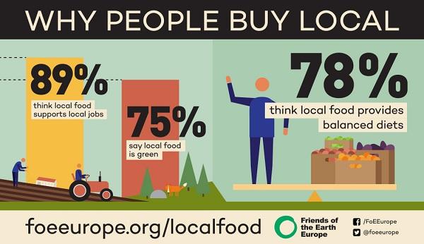 Local & Regional Food Systems