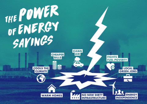 The power of energy savings