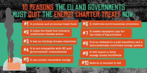 Ten reasons the Energy Charter Treaty is bad for the climate and must be stopped