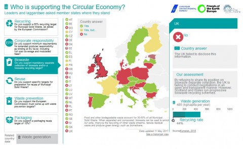 Map: leaders & laggards of EU waste policy