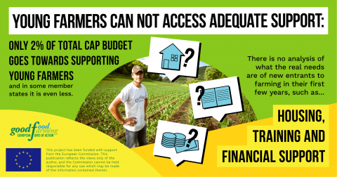 Young farmers cannot access adequate support