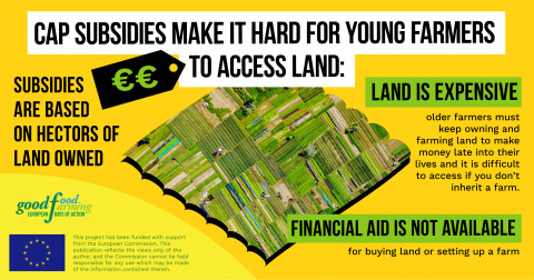 CAP subsidies make it hard for young farmers to access land