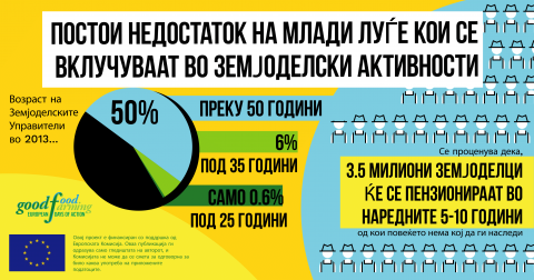 CAP Social media infographic 2 Macedonian