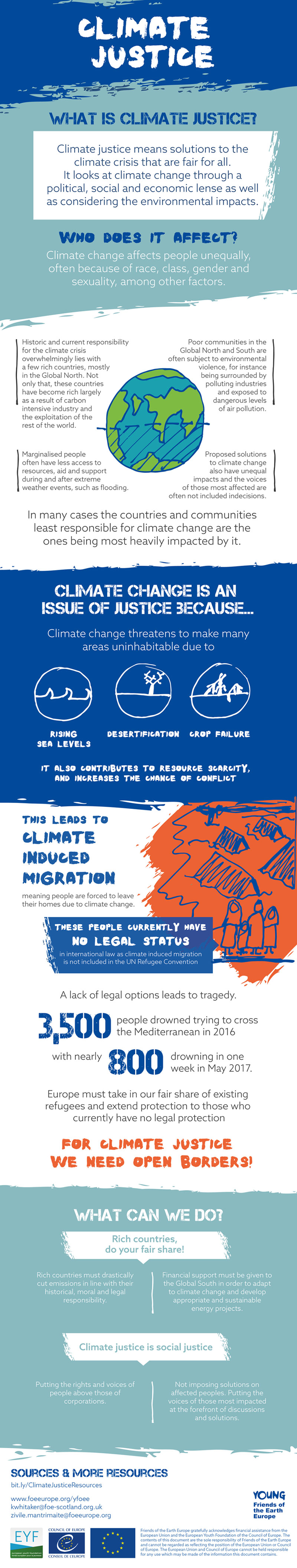 Young FoEE climate justice infographic_final