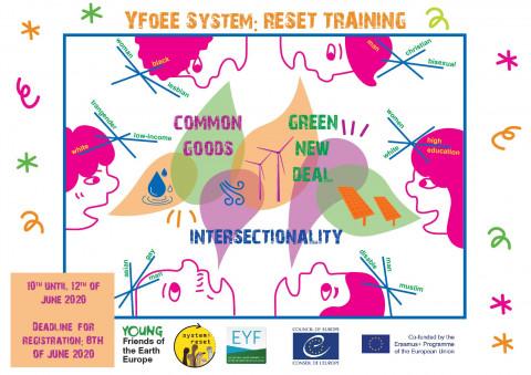 Invitation SYSTEM:RESET Training